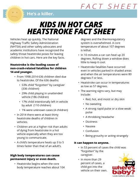 Heatstroke Fact Sheet
